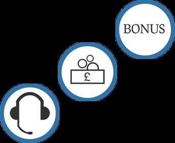 Support Mobile Bonus